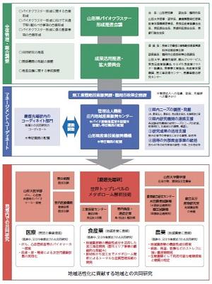 3ページ.pdf